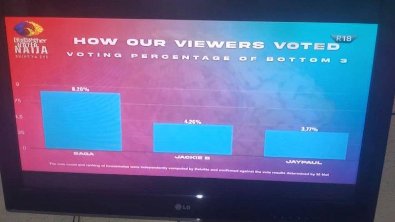 JackeyB, Jaypaul evicted from Big Brother Naija show